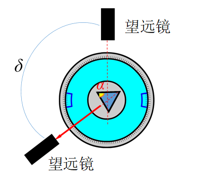 measure-point-angle-by-autocollimation-method.png