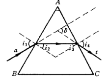the-angle-of-deviation-in-triangular-prism.png